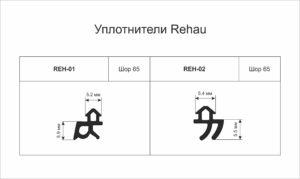 уплотнители Prio таблицы Rehau